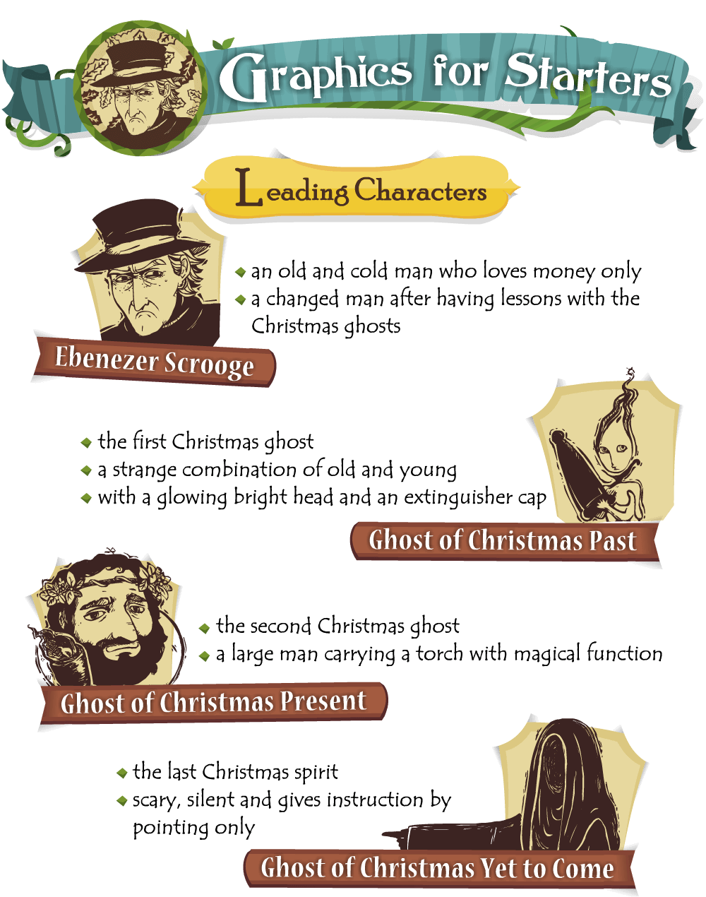 English Classic_Christmas Carol_infographics_1