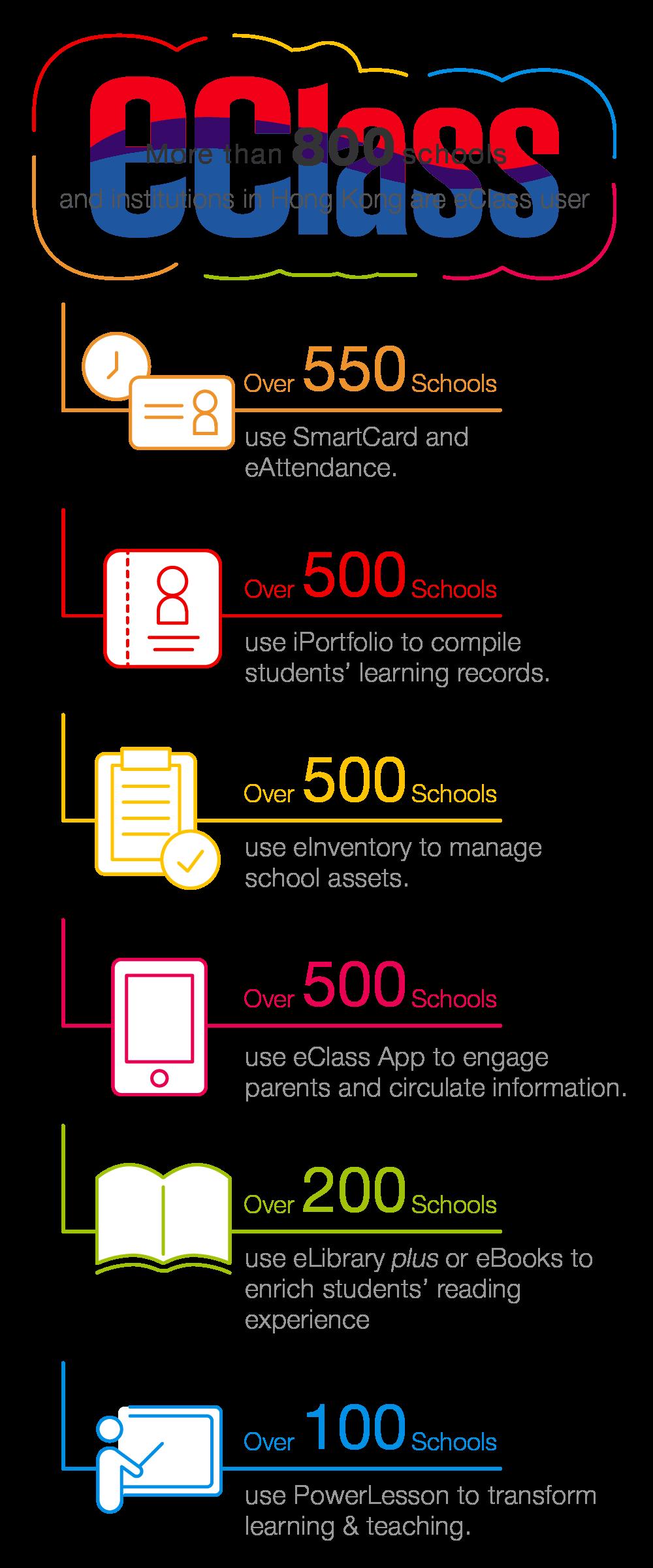 about_figures_mobile_en