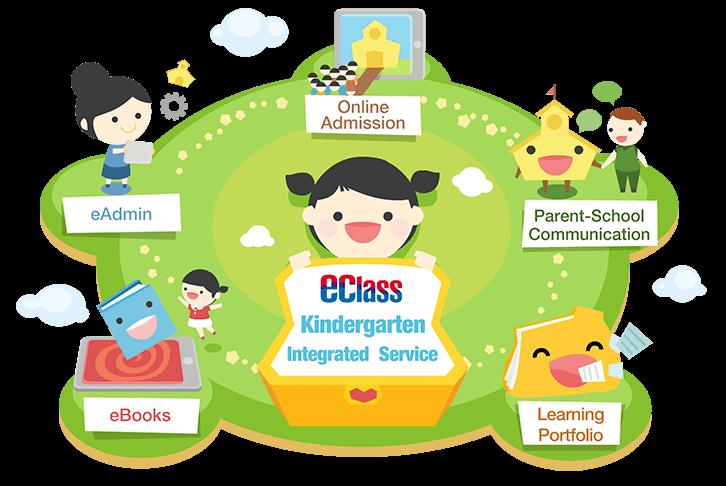 eClass Kindergarten Integrated Service