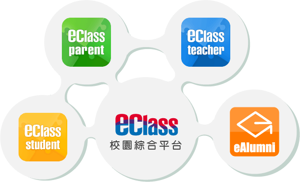 eclass_app_integration