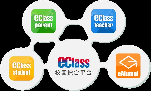 eclass_app_integration