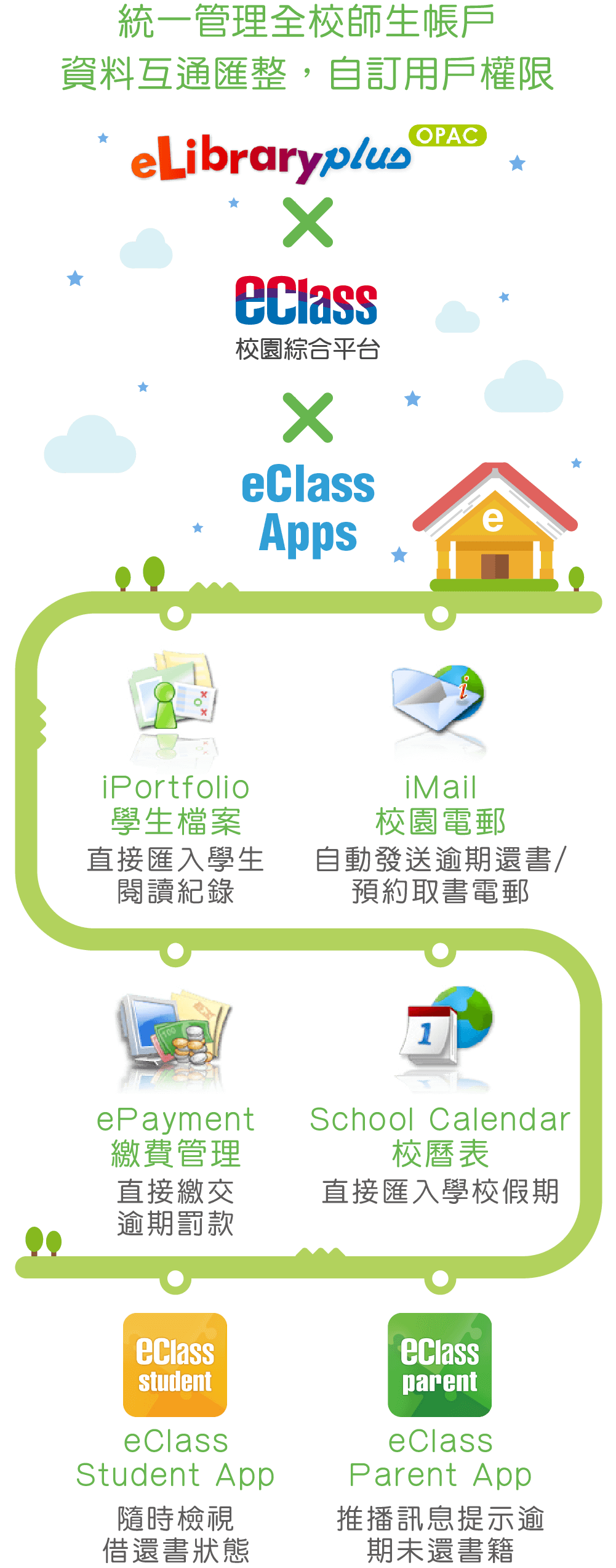 elibrary_advantage_mobile