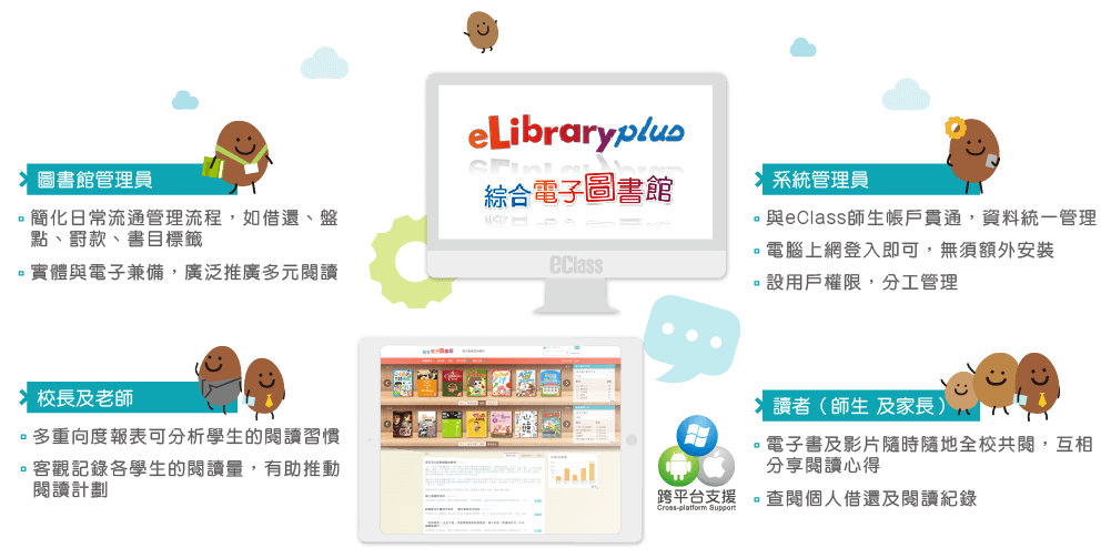 elibrary_roles
