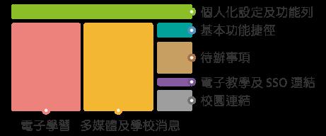 ip30-layout