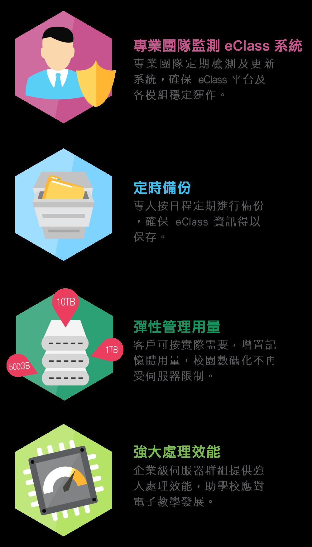 mobile_cloud_pros