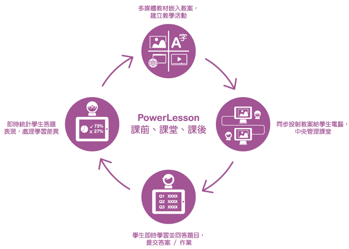 powerlesson_01